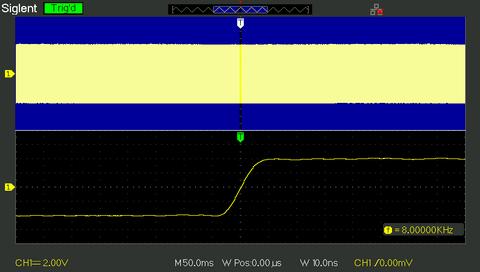 ZOOM - funkcja powiększania w oscyloskopie cyfrowym SDS1102CML+ Siglent
