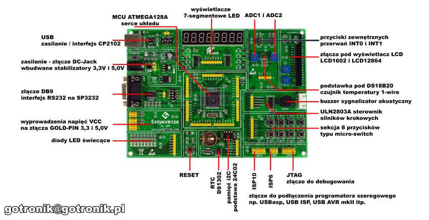 schemat blokowy modułu atmega128a avr atmel