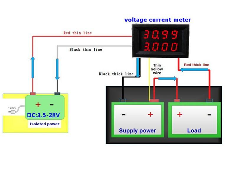 BTE-101 Panelowy miernik napięcia i prądu DC