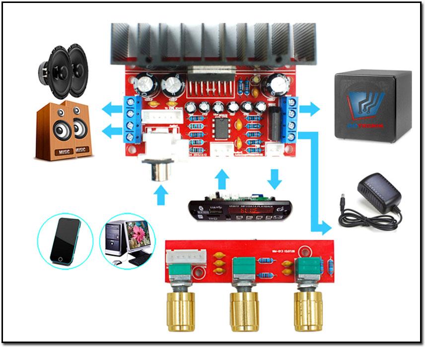 wzmacniacz mocy TDA7377 2.1 stereo + subwoofer filtr aktywny dolnoprzepustowy audio bas