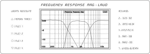 3 trójdrożna zwrotnica głośnikowa Kasun AS-33C-2 800hz 4500Hz 160W 8ohm 8om 24db/oct 12db/oct