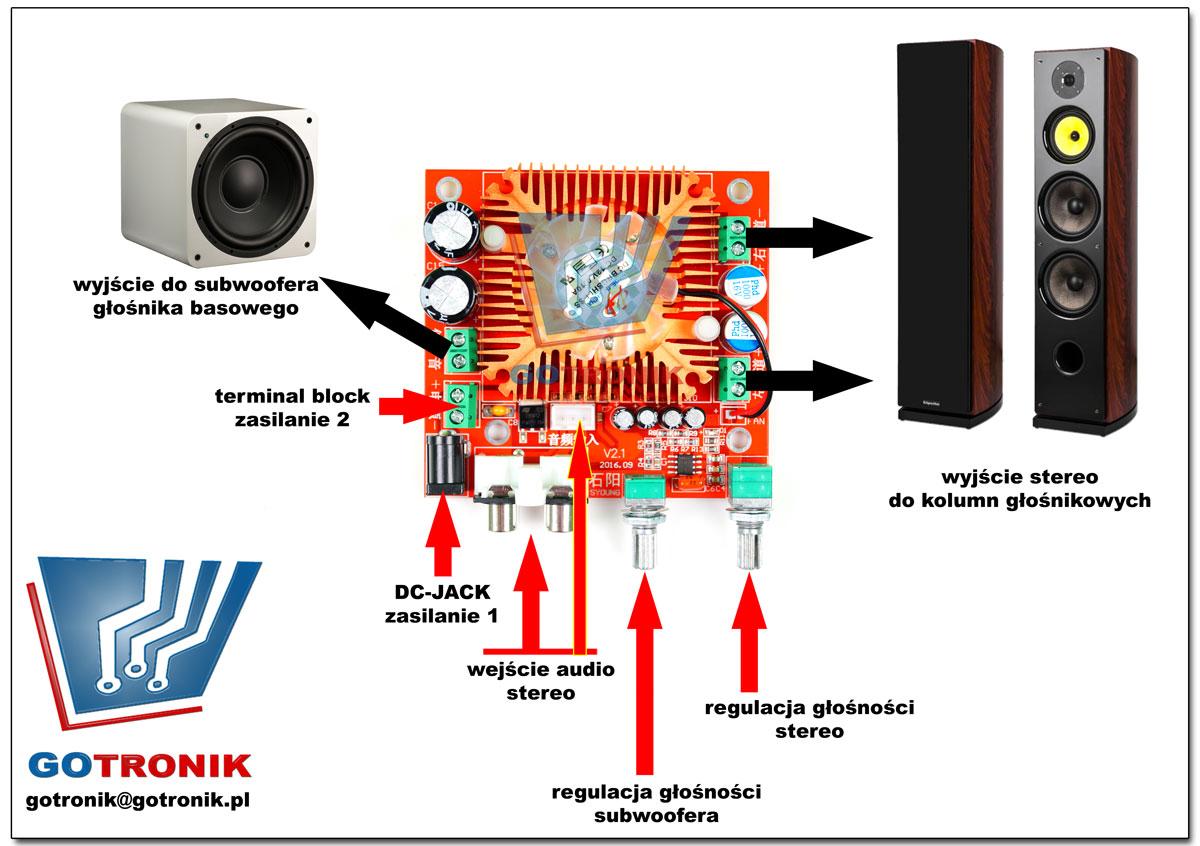 opis wyprowadzeń BTE-441 wzmacniacz mocy audio stereo 2x13W + 38W subwoofer bas 12V 24V