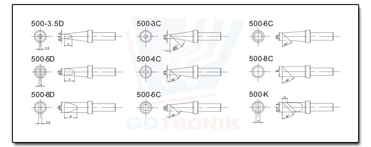 groty z serii 500 przeznaczone do stacji 950
