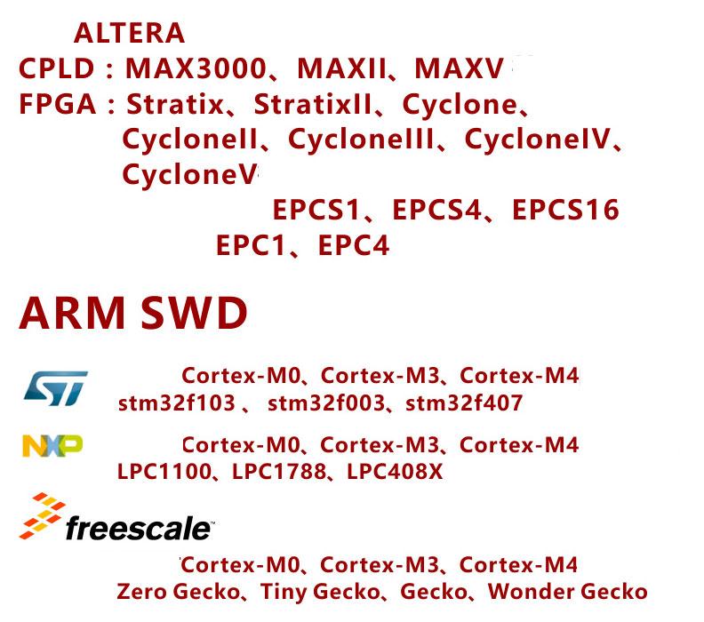 Konwerter iTool2- adapter z szeregowego interfejsu USB 2.0 na emulator USB blaster FPGA USB to RS-232 /485 /UART/ SPI TTL.
