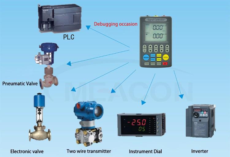kalibrator pętli prądowej 4-20mA MIK-702 Meacon