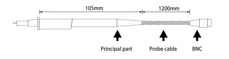 Sonda oscyloskopowa wysokonapięciowa 100:1 5kV 2300MHz P2300C 5000V
