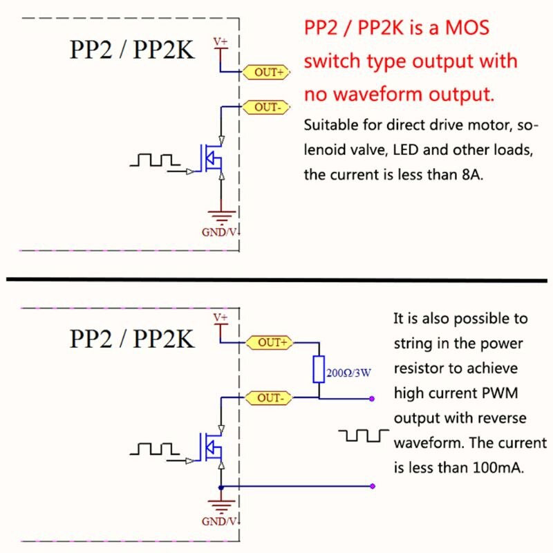 sterownik - generator przebiegu prostokątnego ZK-PP2K PWM z wyjściem mocy BTE-1011