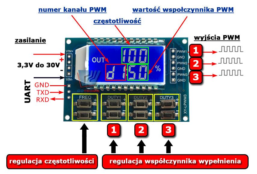 Sterownik PWM 3,3V-30V 1Hz-150kHz potrójny 3 kanałowy z LCD generator sterownik XY-LPWM3 UART BTE-677