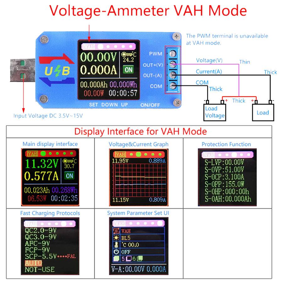moduł XY-DUT UDT zasilacza / miernika / generatora sygnału PWM/ tester ładowania