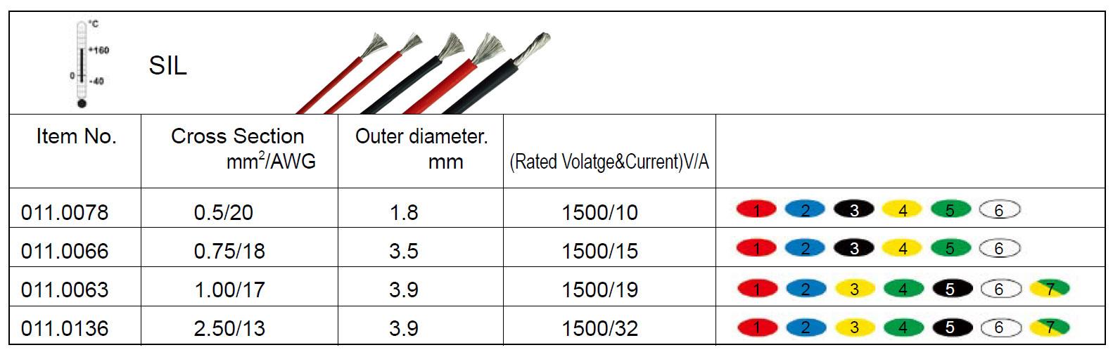 Przewód silikonowy Amass pomiarowy elastyczny miedziany Cu