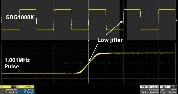SDG2122X Siglent generator funkcyjny DDS 120MHz arbitralny SDG2000x dwukanałowy