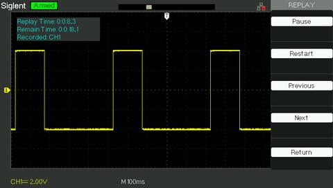 odtwarzanie zapisanych danych na ekranie oscyloskopu