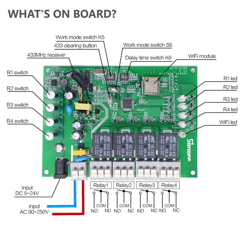 Sonoff 4CH Pro R2 przełącznik (przekaźnik) sterowany zdalnie przez Wifi 4 kanałowy (4 wyjścia) na szynę DIN IM171108006