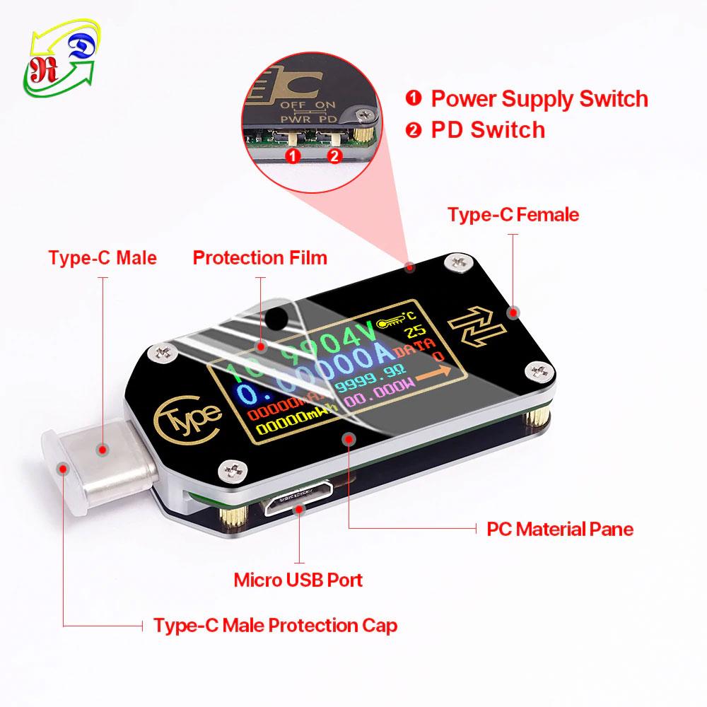 TC66 miernik portu USB typ C