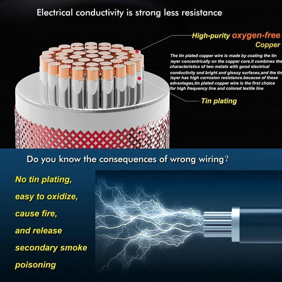 Przewody silikonowe 18AWG zestaw 6 rolek elastyczna izolacja Toufeng