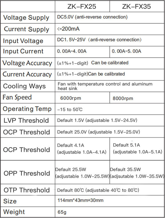 Elektroniczne obciążenie 35W 5A ZK-FX35 BTE-907